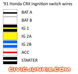 91 CRX Ignition wire colors