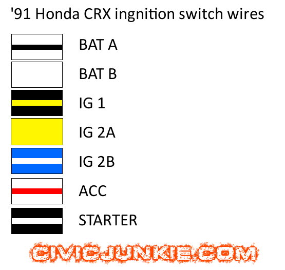 How to Install a Start on – Civic Junkie Honda Key Switch Wiring Diagram on