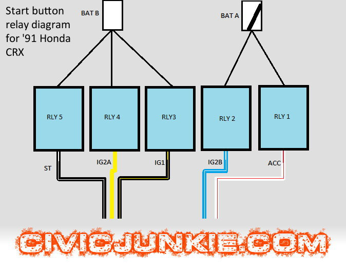 CRX ignition relay wiring how to install a start button civic junkie crx main relay wiring diagram at mifinder.co